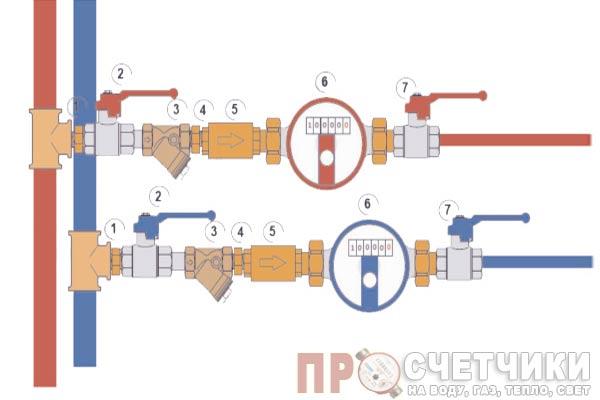 Принципиальная схема установки счетчиков воды
