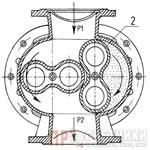 Принцип действия счетчика газа роторного типа