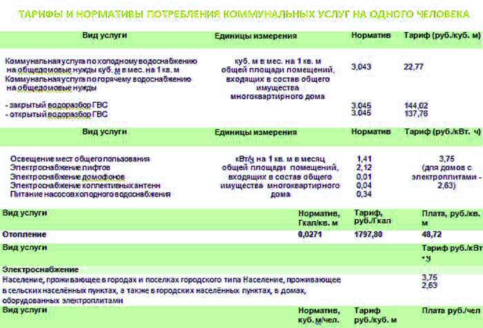 tarifi-img-gaz
